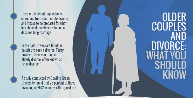 Older Couples and Divorce_ What you should know