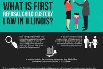 What is First Refusal Child Custody Law in Illinois?