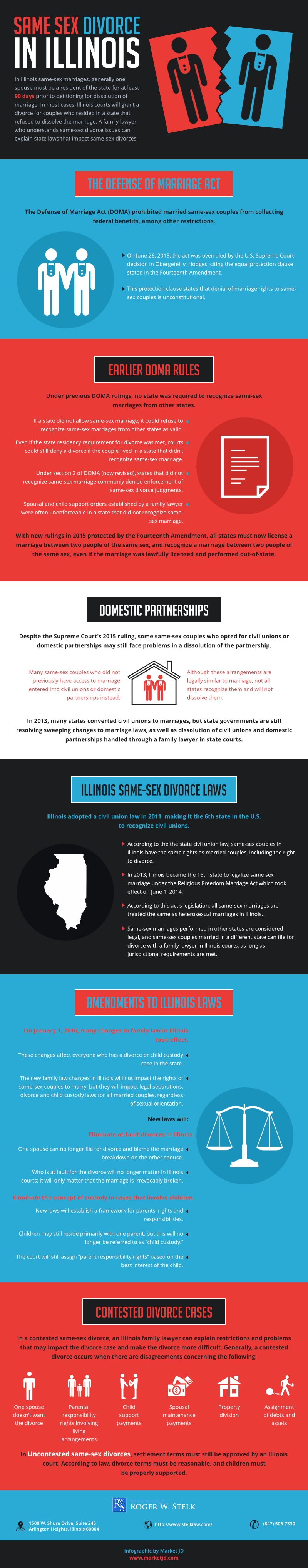 Same Sex Divorce in Illinois
