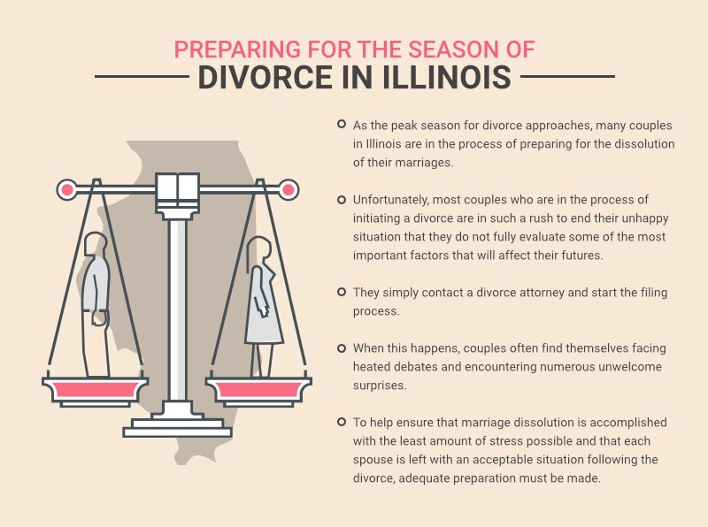 Divorce in Illinois