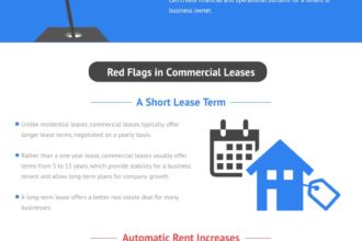 Red Flags to Avoid in A Commercial Lease