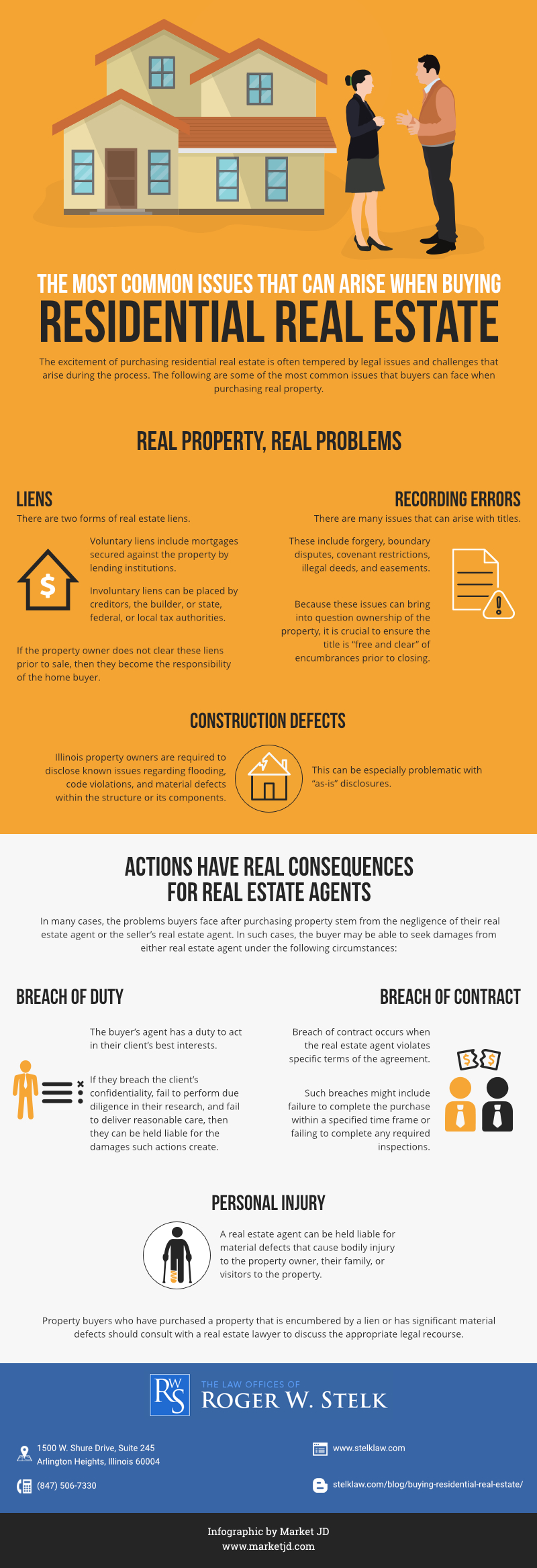 infographic_Common Issues in Residential Real Estate